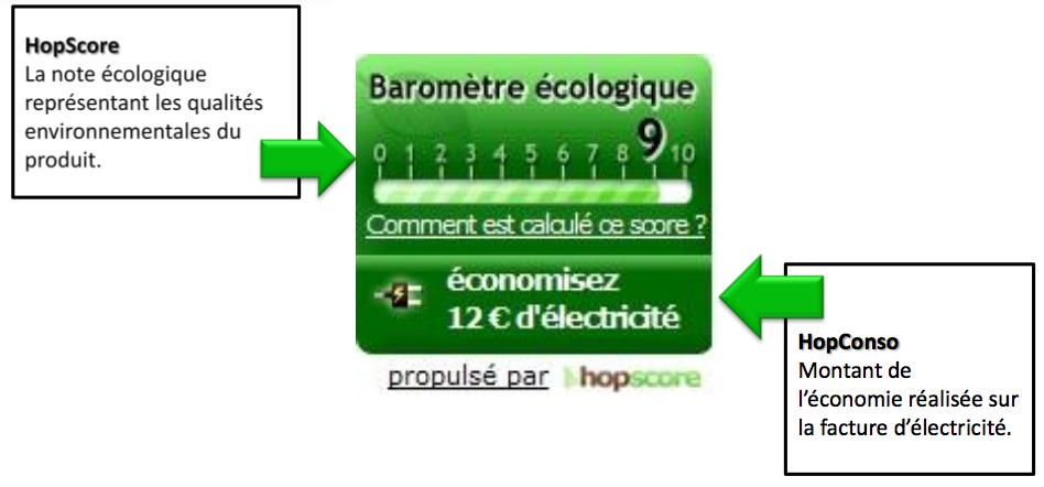 hopscore-barometre-ecologique