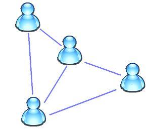 réseaux social