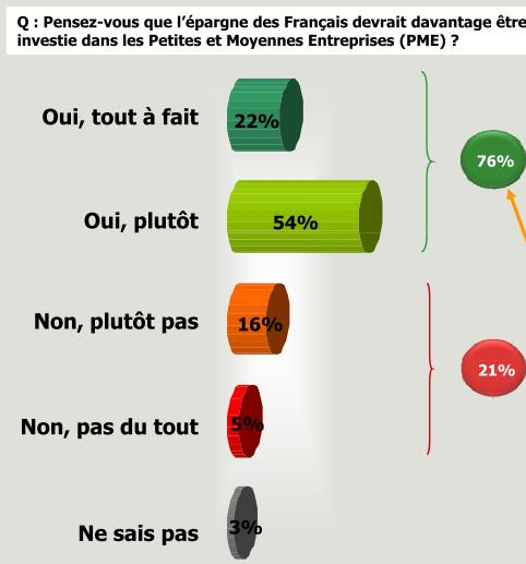 sondage-entrepreneur-6