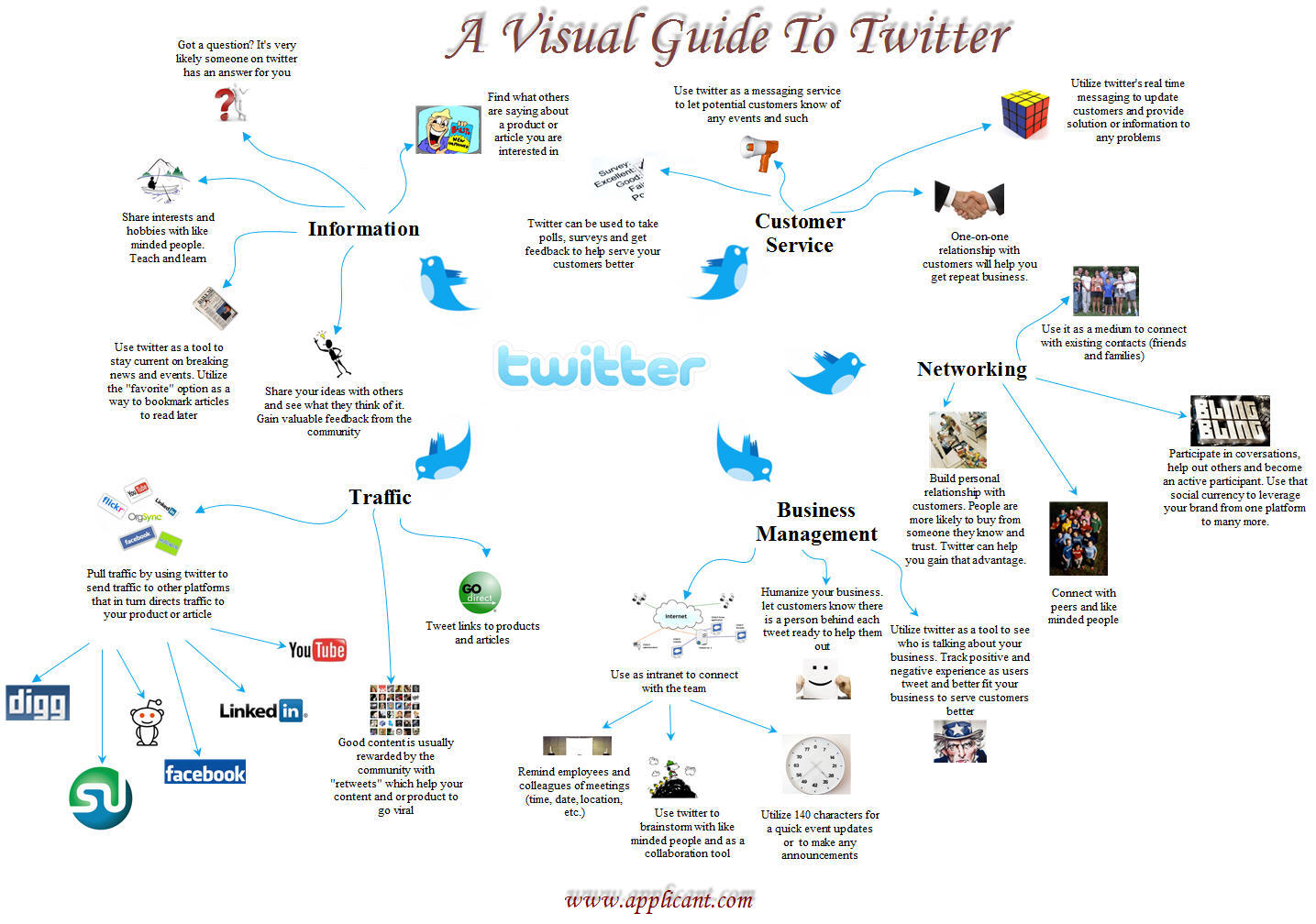 twitter-guide-image-applicant