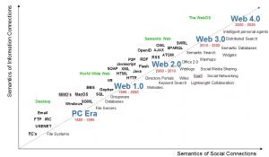 schema-evolution-web