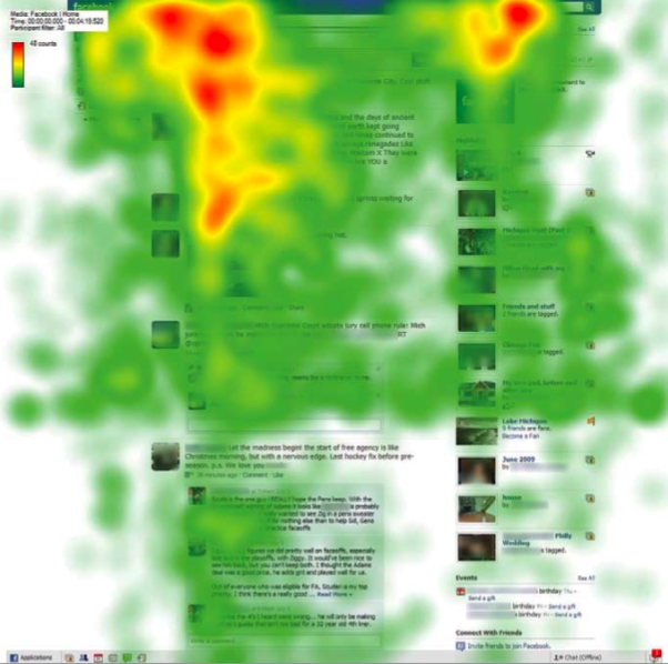 Facebook-eye-tracking
