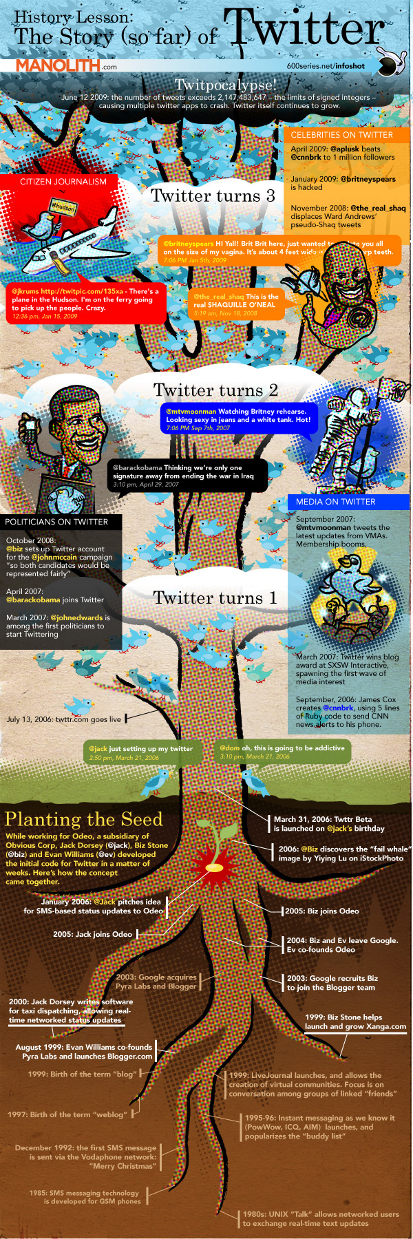 histoire-de-twitter