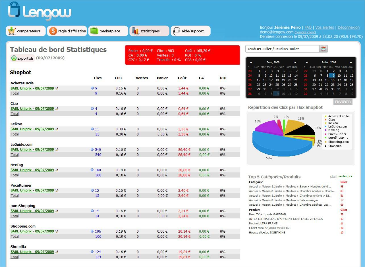 2 Lengow - Tableau de bord statistiques