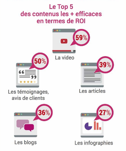 content-marketing-contenu-video