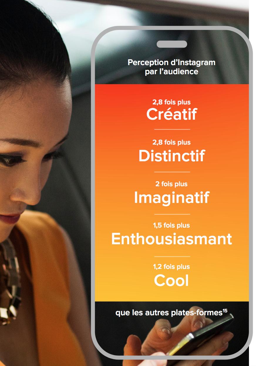 instagram-perception-etude
